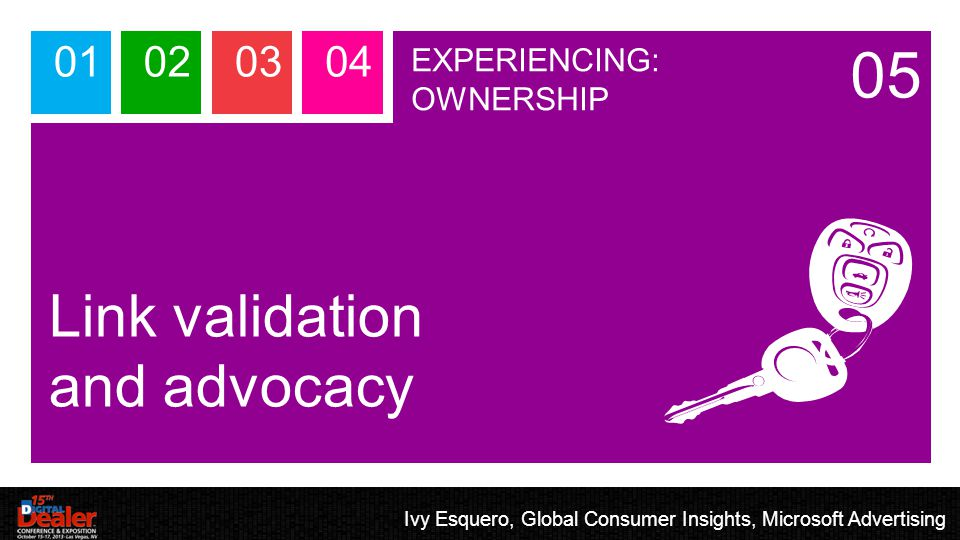 05 01020304 Link validation and advocacy Ivy Esquero, Global Consumer Insights, Microsoft Advertising EXPERIENCING: OWNERSHIP