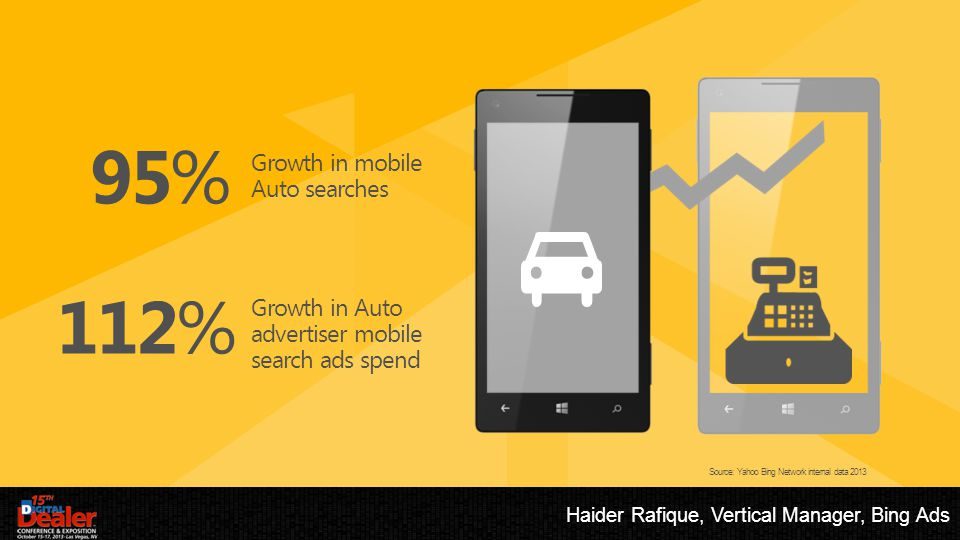 Growth in mobile Auto searches Growth in Auto advertiser mobile search ads spend Source: Yahoo Bing Network internal data 2013 95% 112% Haider Rafique, Vertical Manager, Bing Ads