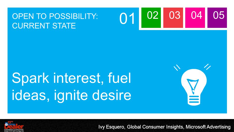 01 02030405 Spark interest, fuel ideas, ignite desire Ivy Esquero, Global Consumer Insights, Microsoft Advertising OPEN TO POSSIBILITY: CURRENT STATE