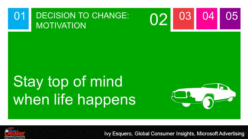 02 01030405 Stay top of mind when life happens Ivy Esquero, Global Consumer Insights, Microsoft Advertising DECISION TO CHANGE: MOTIVATION