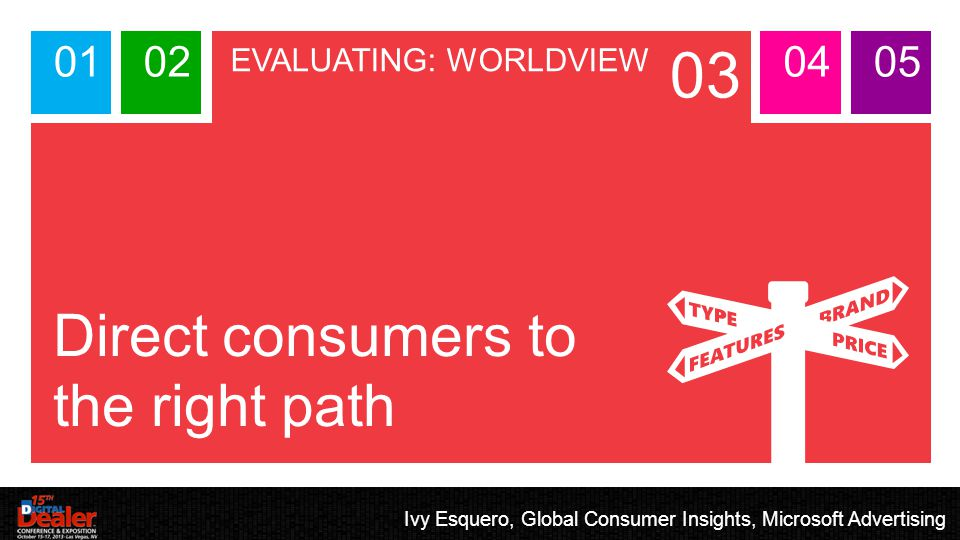 03 EVALUATING: WORLDVIEW 01040502 Direct consumers to the right path Ivy Esquero, Global Consumer Insights, Microsoft Advertising