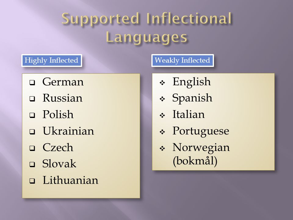 German Russian Polish Ukrainian Czech Slovak Lithuanian German Russian Polish Ukrainian Czech Slovak Lithuanian English Spanish Italian Portuguese Norwegian (bokmål) English Spanish Italian Portuguese Norwegian (bokmål) Highly Inflected Weakly Inflected