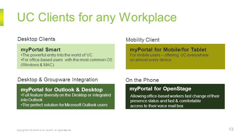 UC Clients for any Workplace 13 Copyright © Unify GmbH & Co.