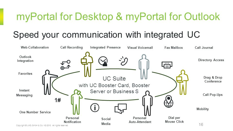 myPortal for Desktop & myPortal for Outlook 16 Speed your communication with integrated UC Copyright © Unify GmbH & Co.