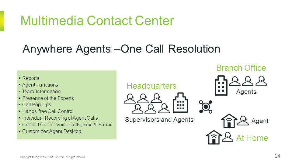 Multimedia Contact Center 24 Copyright © Unify GmbH & Co. KG 2013. All rights reserved. Anywhere Agents –One Call Resolution At Home Headquarters Supe