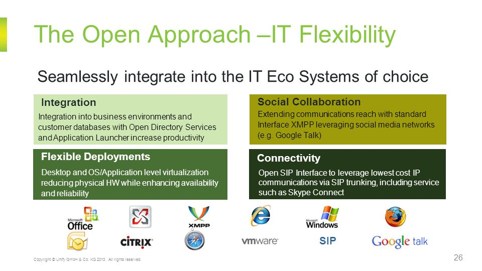 The Open Approach –IT Flexibility 26 Copyright © Unify GmbH & Co. KG 2013. All rights reserved. Integration Integration into business environments and