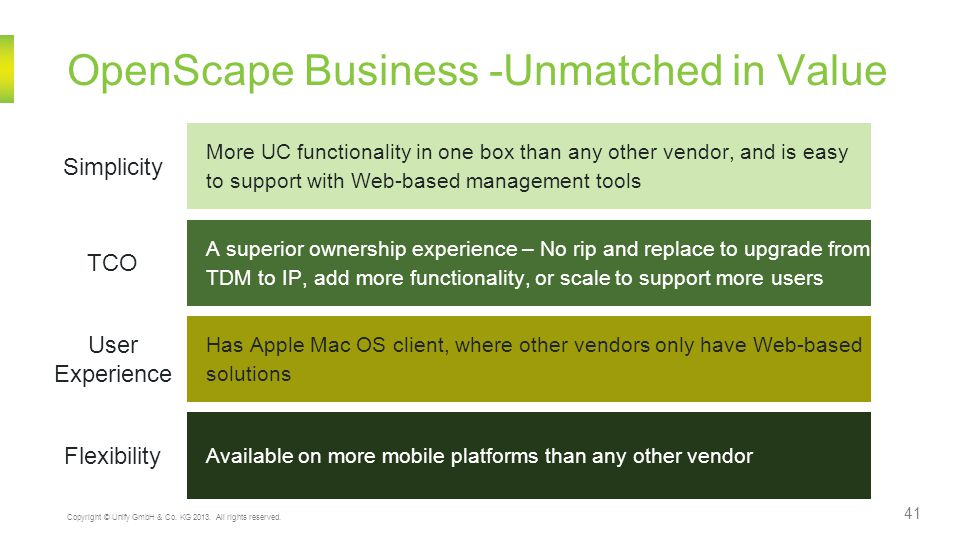 OpenScape Business -Unmatched in Value 41 Copyright © Unify GmbH & Co. KG 2013. All rights reserved. More UC functionality in one box than any other v
