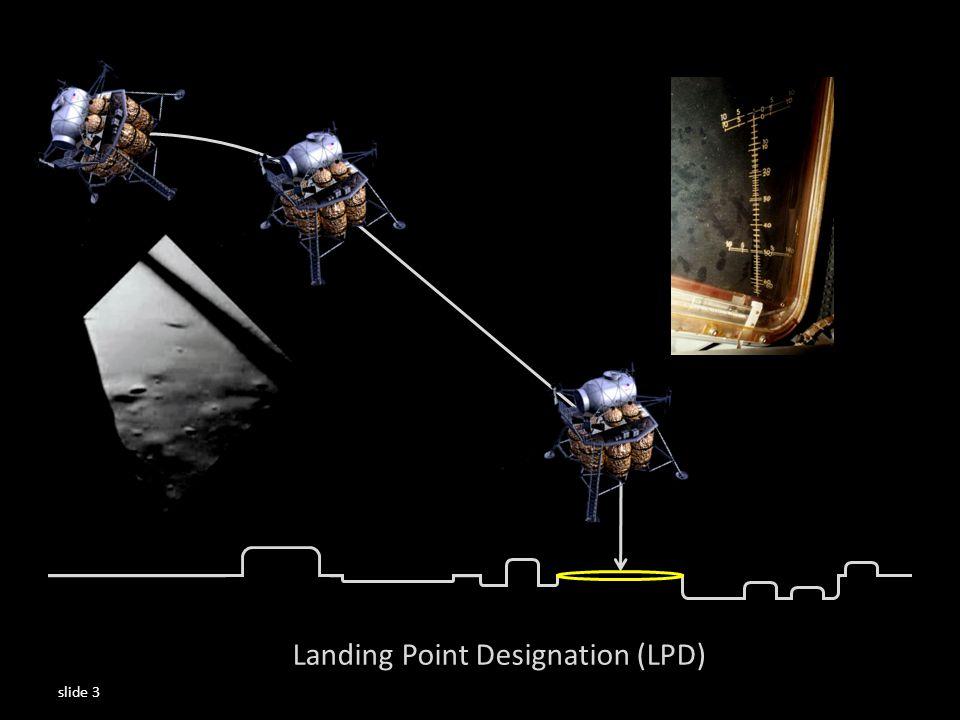 Landing Point Designation (LPD) slide 3