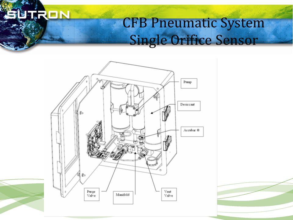 CFB Pneumatic System Single Orifice Sensor