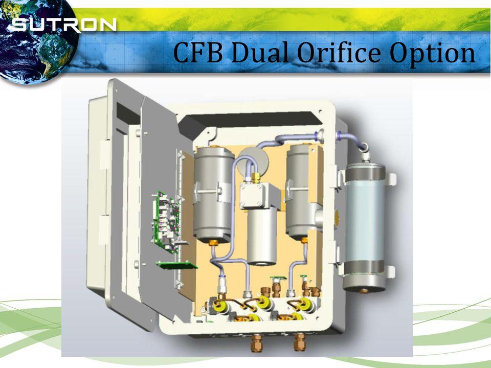 CFB Dual Orifice Option