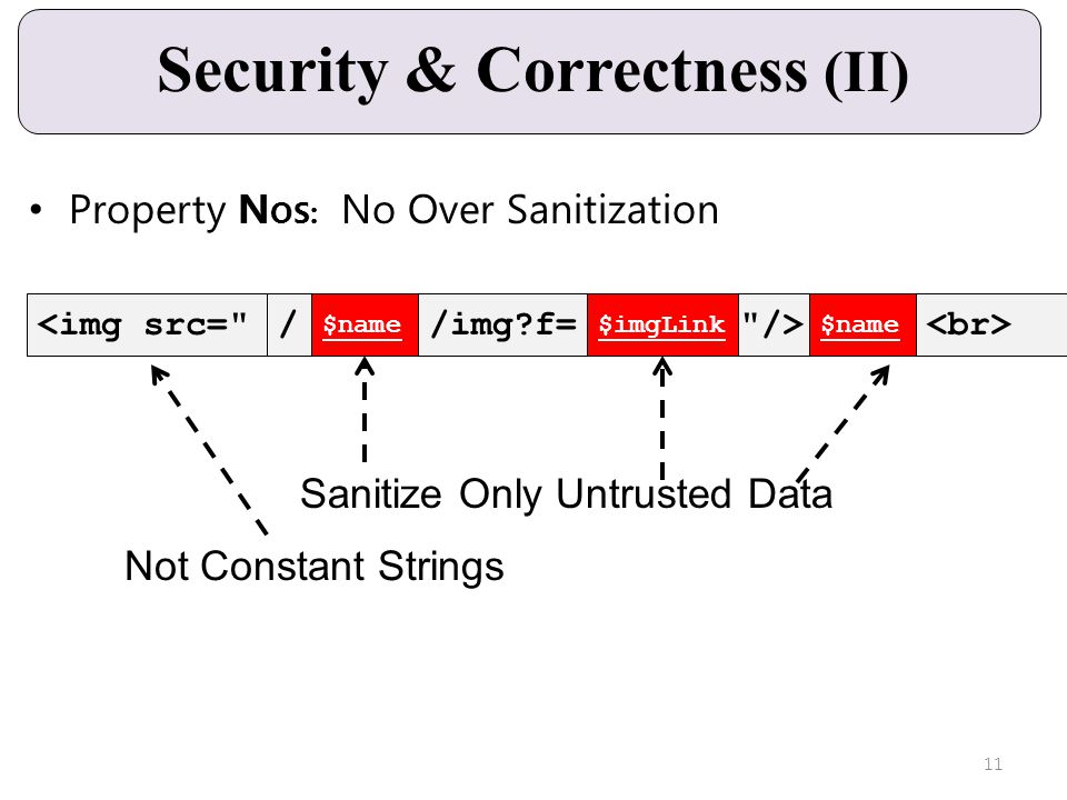 Security & Correctness (II) Property N OS: No Over Sanitization <img src= //img f= /> $name$imgLink$name Sanitize Only Untrusted Data Not Constant Strings 11