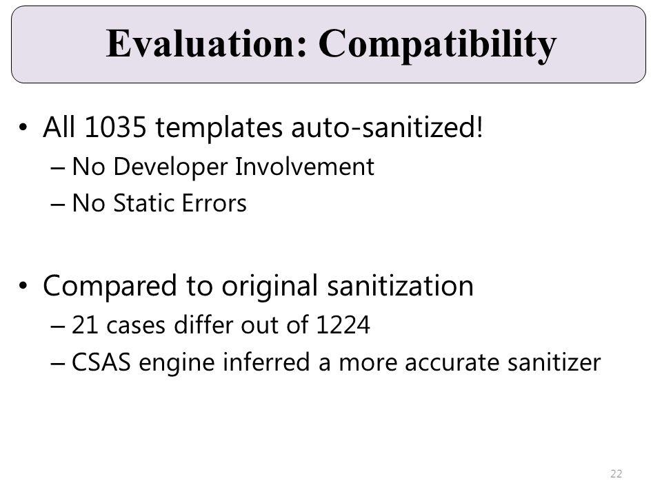 Evaluation: Compatibility All 1035 templates auto-sanitized! – No Developer Involvement – No Static Errors Compared to original sanitization – 21 case