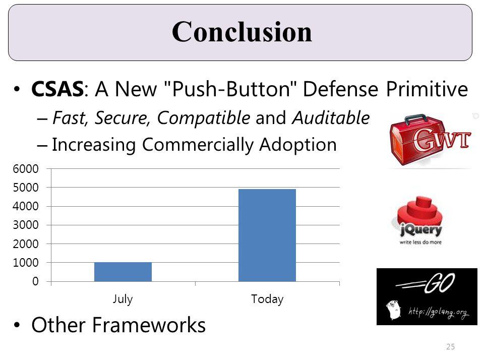 Conclusion 25 CSAS: A New