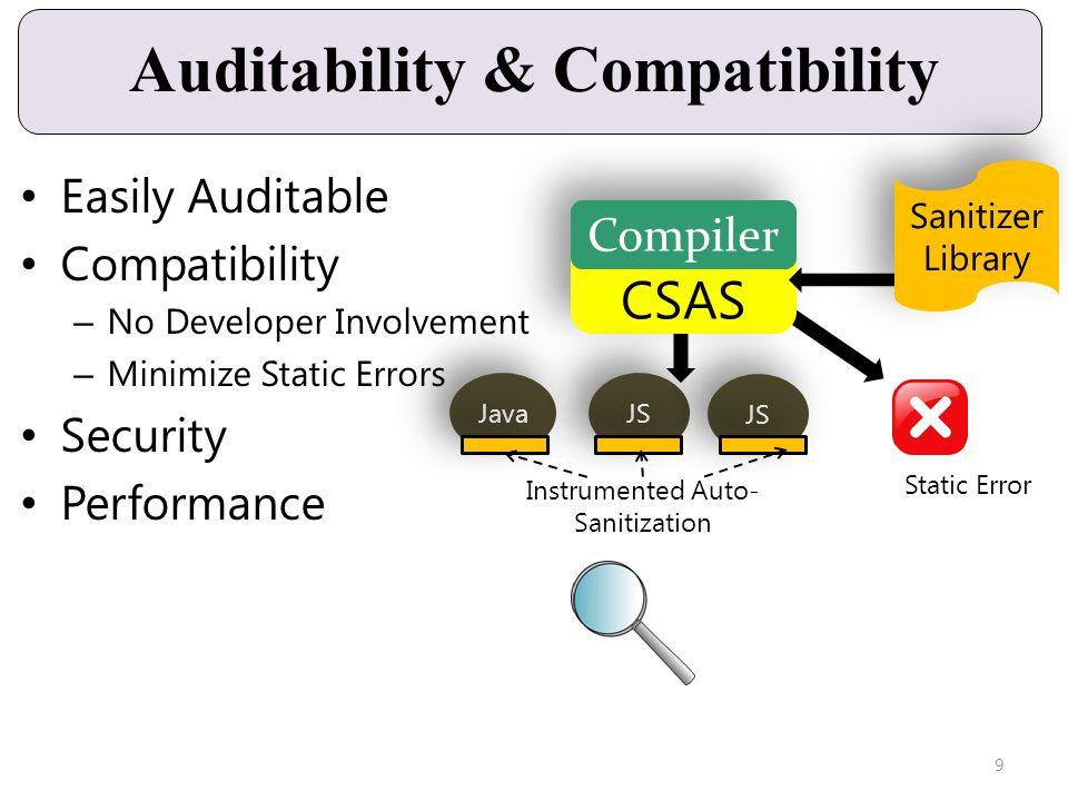 CSAS Auditability & Compatibility Compiler Java JS Instrumented Auto- Sanitization Sanitizer Library Sanitizer Library Static Error Easily Auditable Compatibility – No Developer Involvement – Minimize Static Errors Security Performance 9