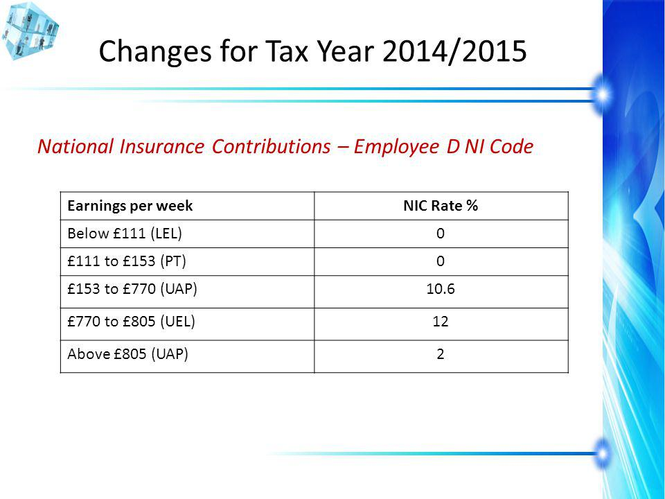 Changes for Tax Year 2014/2015 National Insurance Contributions – Employee D NI Code Earnings per weekNIC Rate % Below £111 (LEL)0 £111 to £153 (PT)0 £153 to £770 (UAP)10.6 £770 to £805 (UEL)12 Above £805 (UAP)2