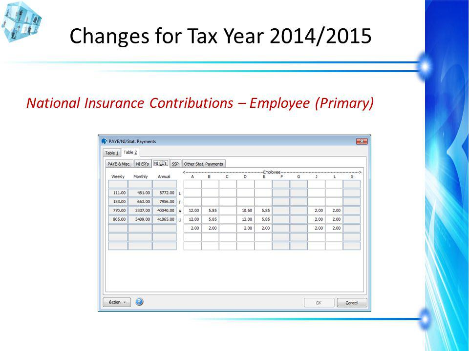 Changes for Tax Year 2014/2015 National Insurance Contributions – Employee (Primary)