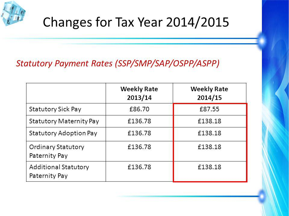 Changes for Tax Year 2014/2015 Statutory Payment Rates (SSP/SMP/SAP/OSPP/ASPP) Weekly Rate 2013/14 Weekly Rate 2014/15 Statutory Sick Pay£86.70£87.55 Statutory Maternity Pay£136.78£138.18 Statutory Adoption Pay£136.78£138.18 Ordinary Statutory Paternity Pay £136.78£138.18 Additional Statutory Paternity Pay £136.78£138.18