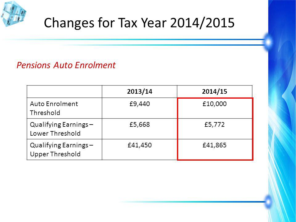 Changes for Tax Year 2014/2015 Pensions Auto Enrolment 2013/142014/15 Auto Enrolment Threshold £9,440£10,000 Qualifying Earnings – Lower Threshold £5,668£5,772 Qualifying Earnings – Upper Threshold £41,450£41,865