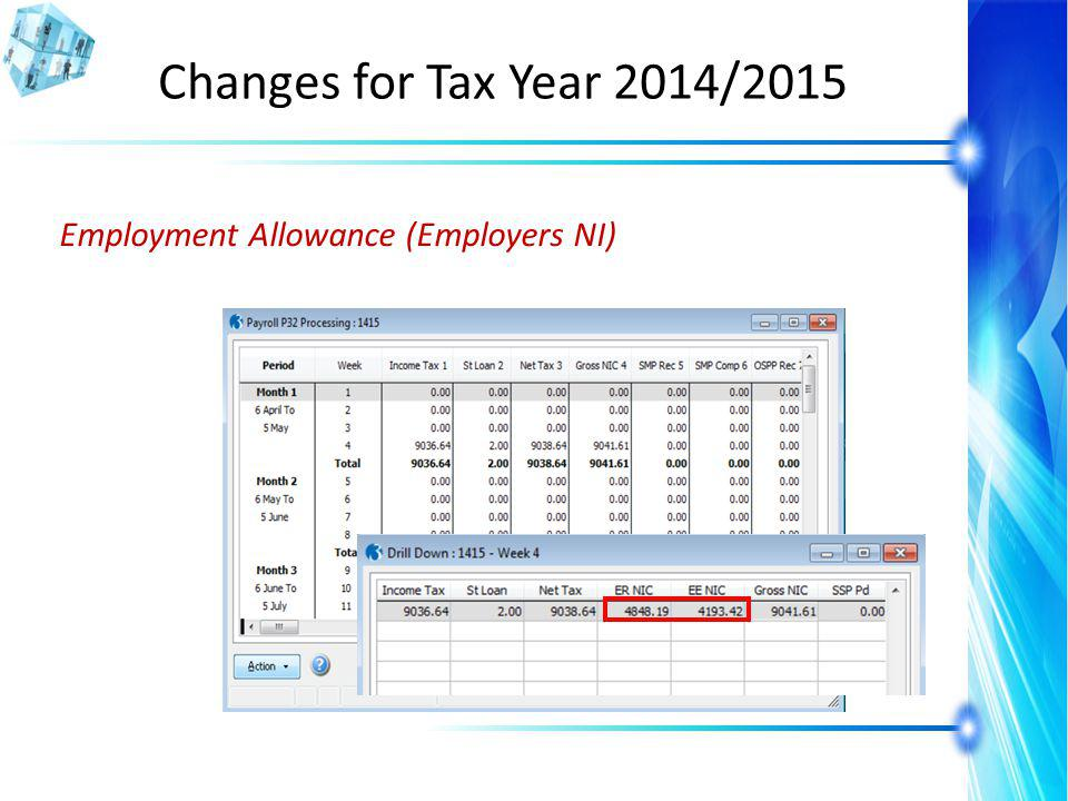 Changes for Tax Year 2014/2015 Employment Allowance (Employers NI)