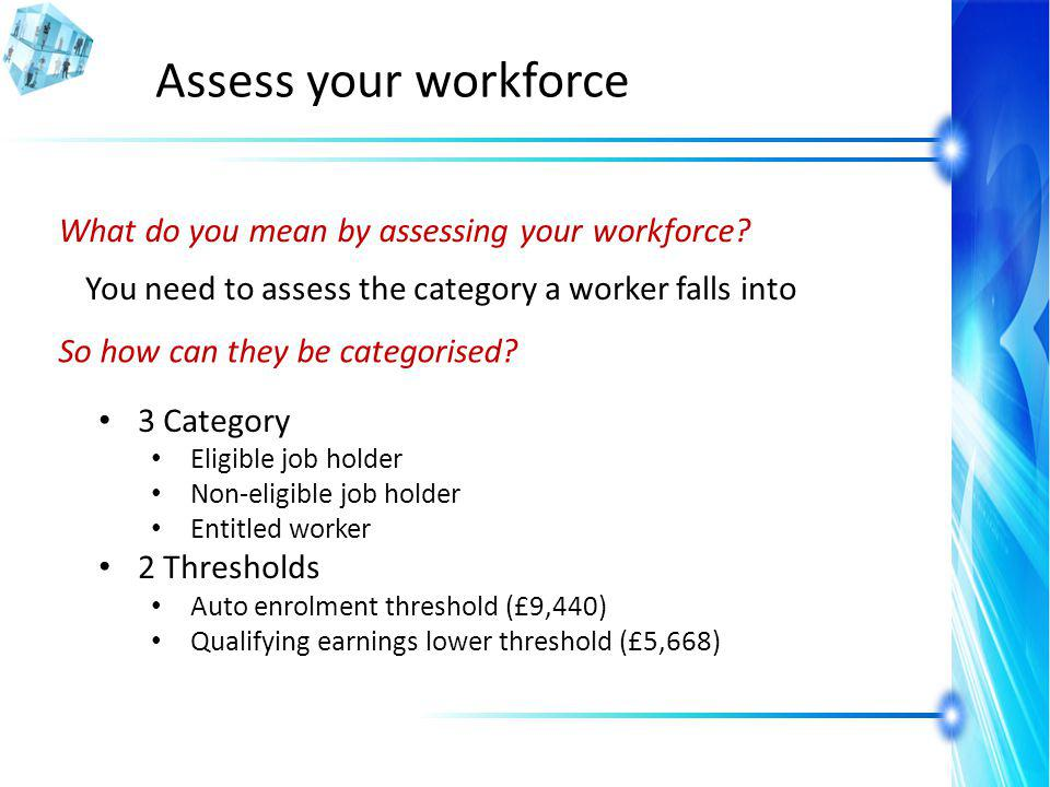 Assess your workforce What do you mean by assessing your workforce.