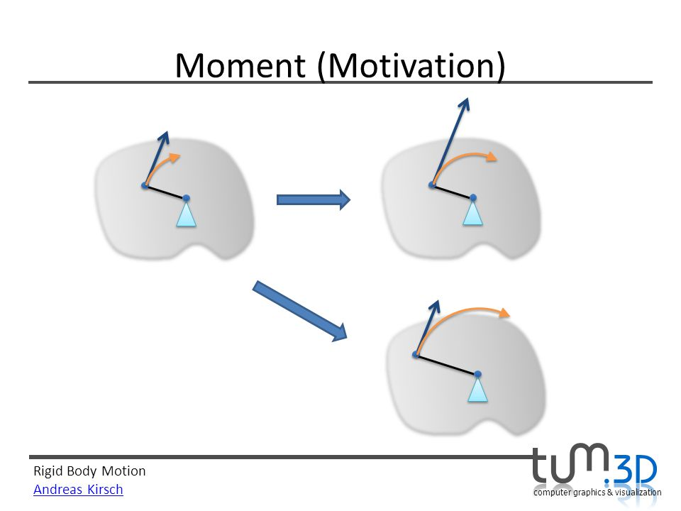 Rigid Body Motion Andreas Kirsch computer graphics & visualization Moment (Motivation)