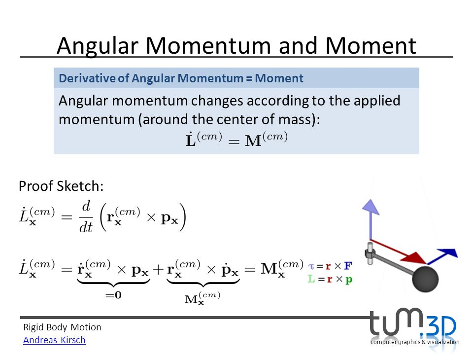 Rigid Body Motion Andreas Kirsch computer graphics & visualization Angular Momentum and Moment Angular momentum changes according to the applied momen