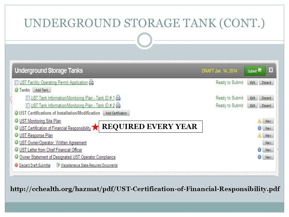 REQUIRED EVERY YEAR http://cchealth.org/hazmat/pdf/UST-Certification-of-Financial-Responsibility.pdf
