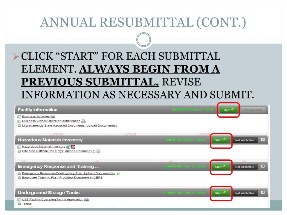 ANNUAL RESUBMITTAL (CONT.) CLICK START FOR EACH SUBMITTAL ELEMENT. ALWAYS BEGIN FROM A PREVIOUS SUBMITTAL. REVISE INFORMATION AS NECESSARY AND SUBMIT.