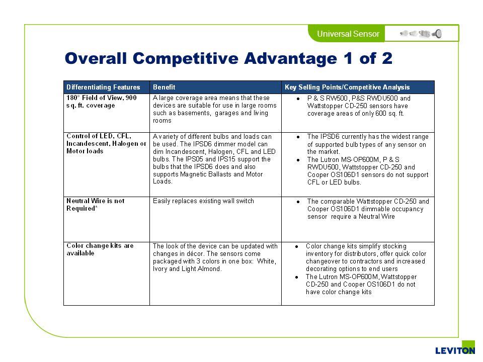 Universal Sensor Overall Competitive Advantage 1 of 2