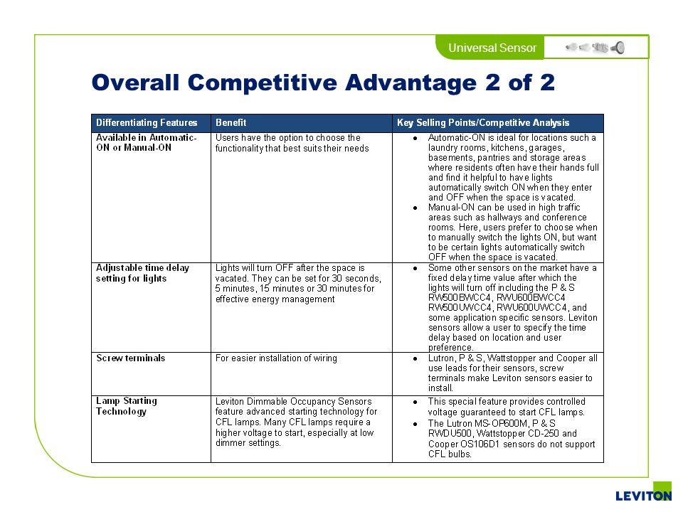 Universal Sensor Overall Competitive Advantage 2 of 2