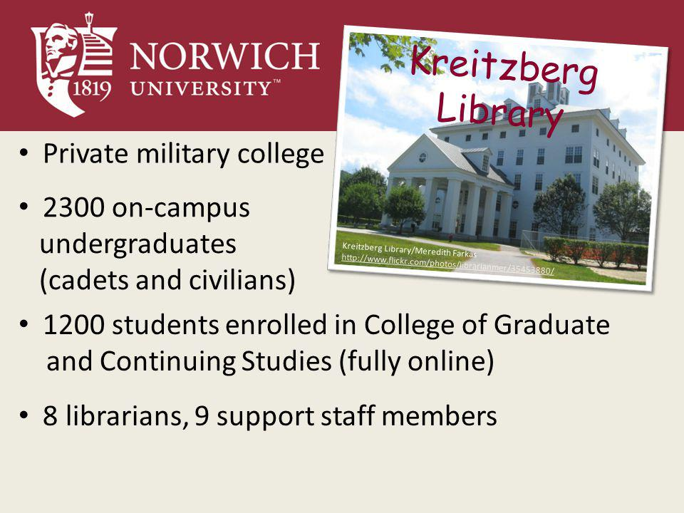Kreitzberg Library Private military college 2300 on-campus undergraduates (cadets and civilians) 1200 students enrolled in College of Graduate and Continuing Studies (fully online) 8 librarians, 9 support staff members Kreitzberg Library/Meredith Farkas http://www.flickr.com/photos/librarianmer/35453880/ http://www.flickr.com/photos/librarianmer/35453880/