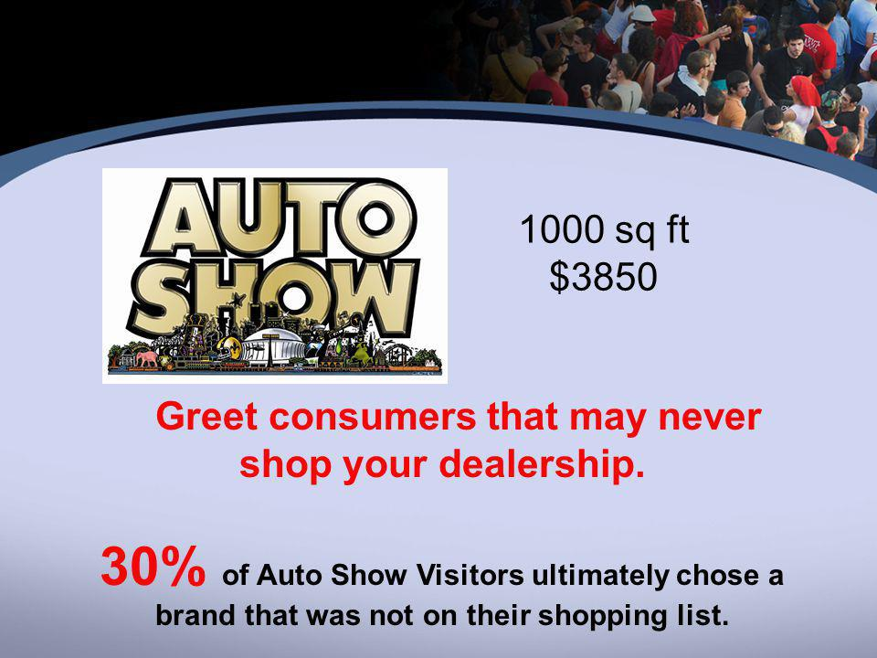 1000 sq ft $3850 Greet consumers that may never shop your dealership.