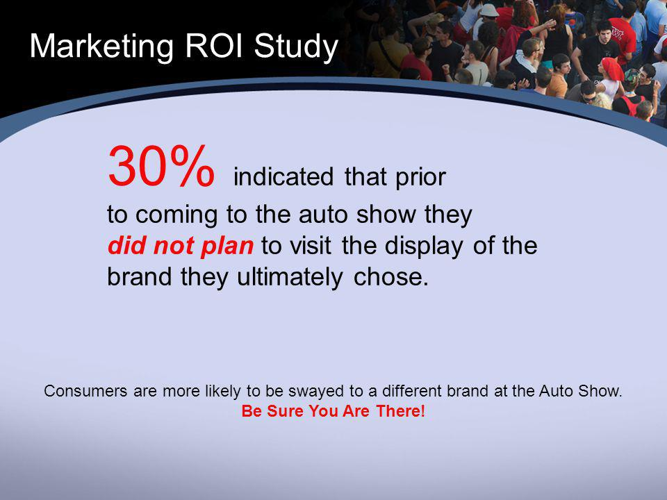 Marketing ROI Study 30% indicated that prior to coming to the auto show they did not plan to visit the display of the brand they ultimately chose.