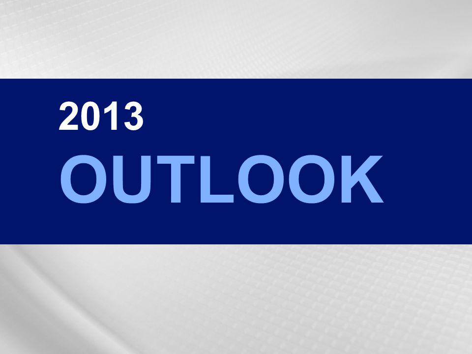 2013 OUTLOOK