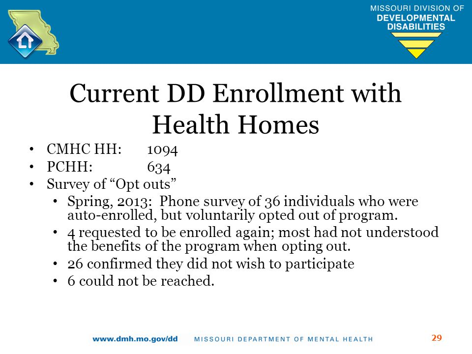 Current DD Enrollment with Health Homes CMHC HH:1094 PCHH: 634 Survey of Opt outs Spring, 2013: Phone survey of 36 individuals who were auto-enrolled, but voluntarily opted out of program.