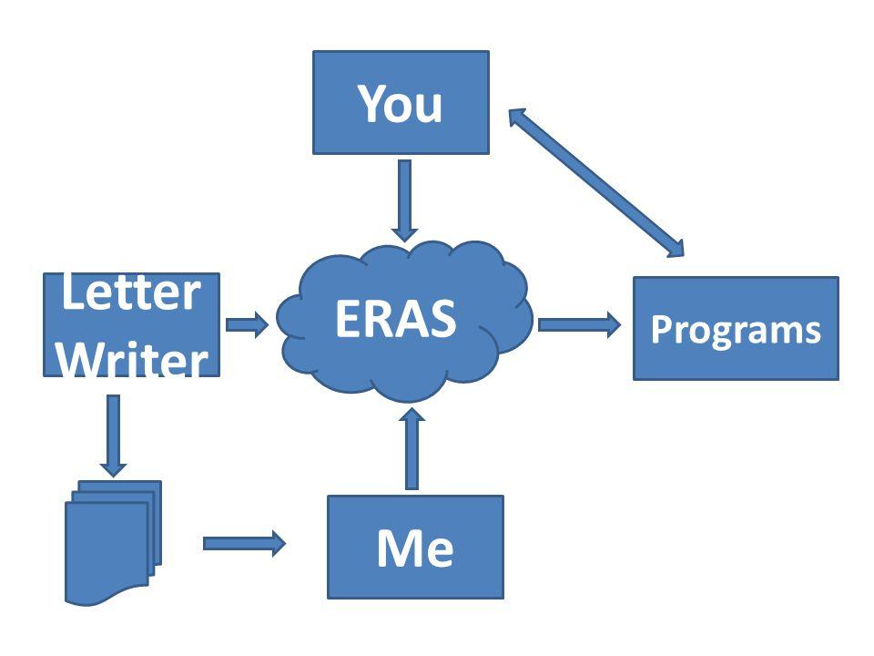 Apply to Programs Certify Common Application Form (CAF) Select Program & Assign Docs Enter application materials Register & Complete Profile Get Token Mid June July 1 September 15