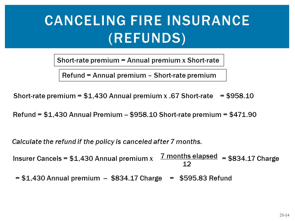 20-14 CANCELING FIRE INSURANCE (REFUNDS) Short-rate premium = Annual premium x Short-rate Calculate the refund if the policy is canceled after 7 months.