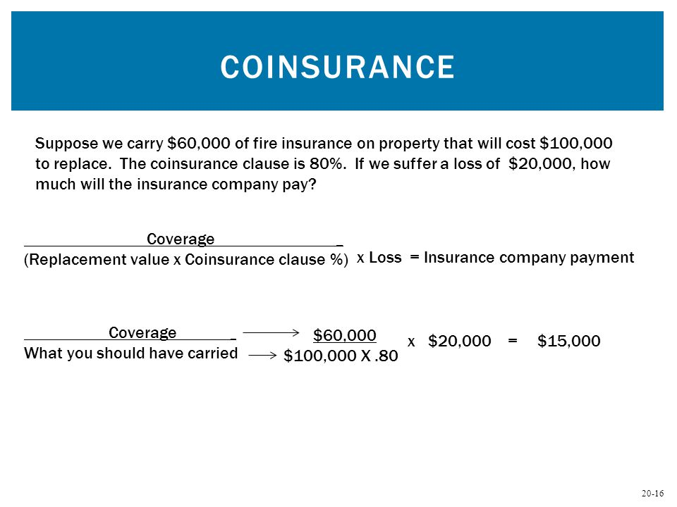 20-16 COINSURANCE Suppose we carry $60,000 of fire insurance on property that will cost $100,000 to replace.