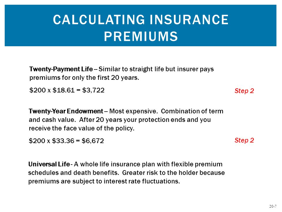 20-7 Universal Life - A whole life insurance plan with flexible premium schedules and death benefits.