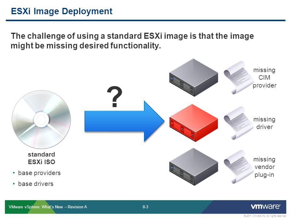 8-3 © 2011 VMware Inc. All rights reserved VMware vSphere: Whats New – Revision A ESXi Image Deployment ? standard ESXi ISO base providers base driver