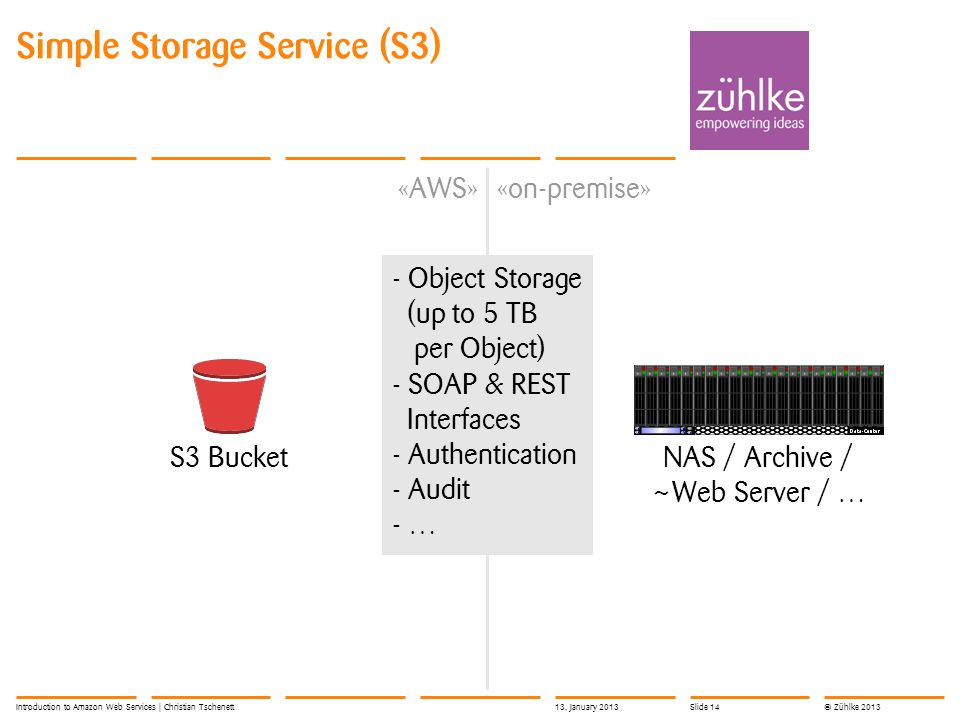 © Zühlke 2013 Simple Storage Service (S3) Introduction to Amazon Web Services | Christian Tschenett «on-premise» NAS / Archive / ~Web Server / … «AWS» S3 Bucket - Object Storage (up to 5 TB per Object) - SOAP & REST Interfaces - Authentication - Audit - … 13.