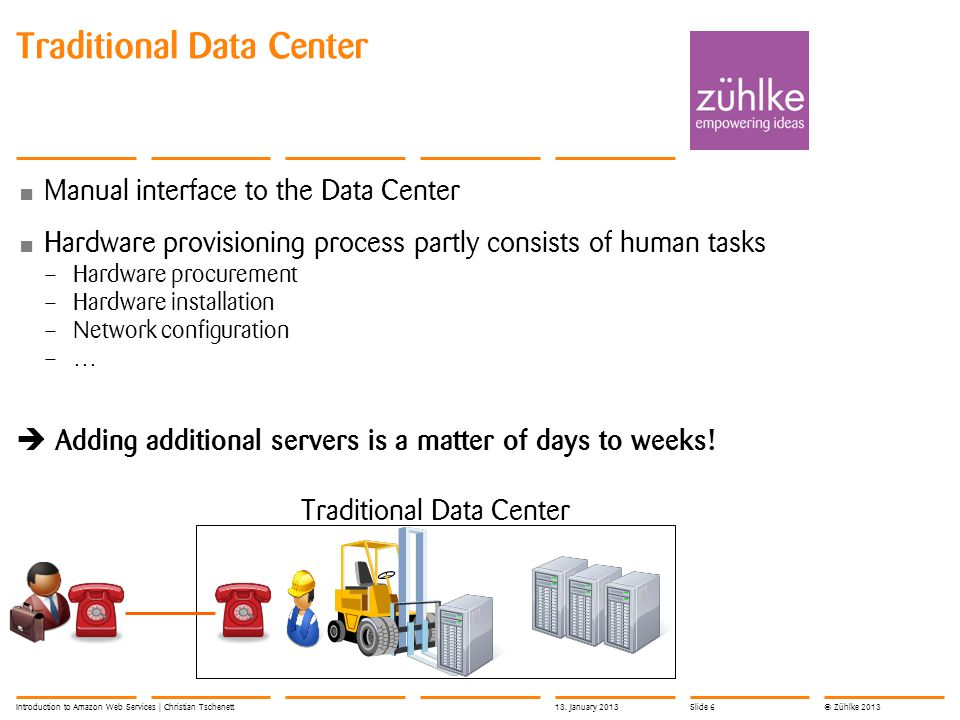 © Zühlke 2013 Manual interface to the Data Center Hardware provisioning process partly consists of human tasks – Hardware procurement – Hardware installation – Network configuration – … Adding additional servers is a matter of days to weeks.