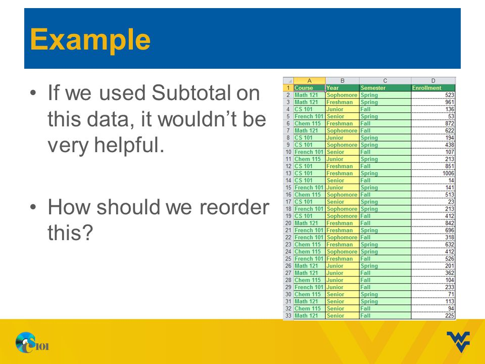 Example If we used Subtotal on this data, it wouldnt be very helpful. How should we reorder this?