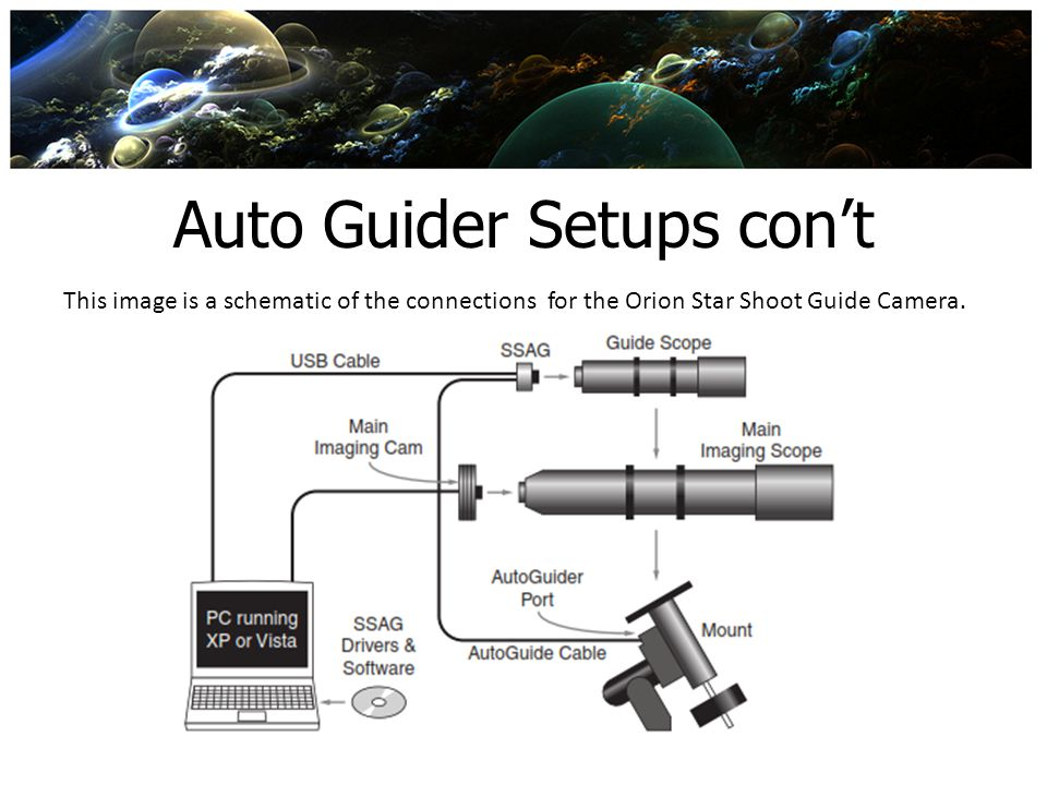 Auto Guider Setups cont This image is a schematic of the connections for the Orion Star Shoot Guide Camera.