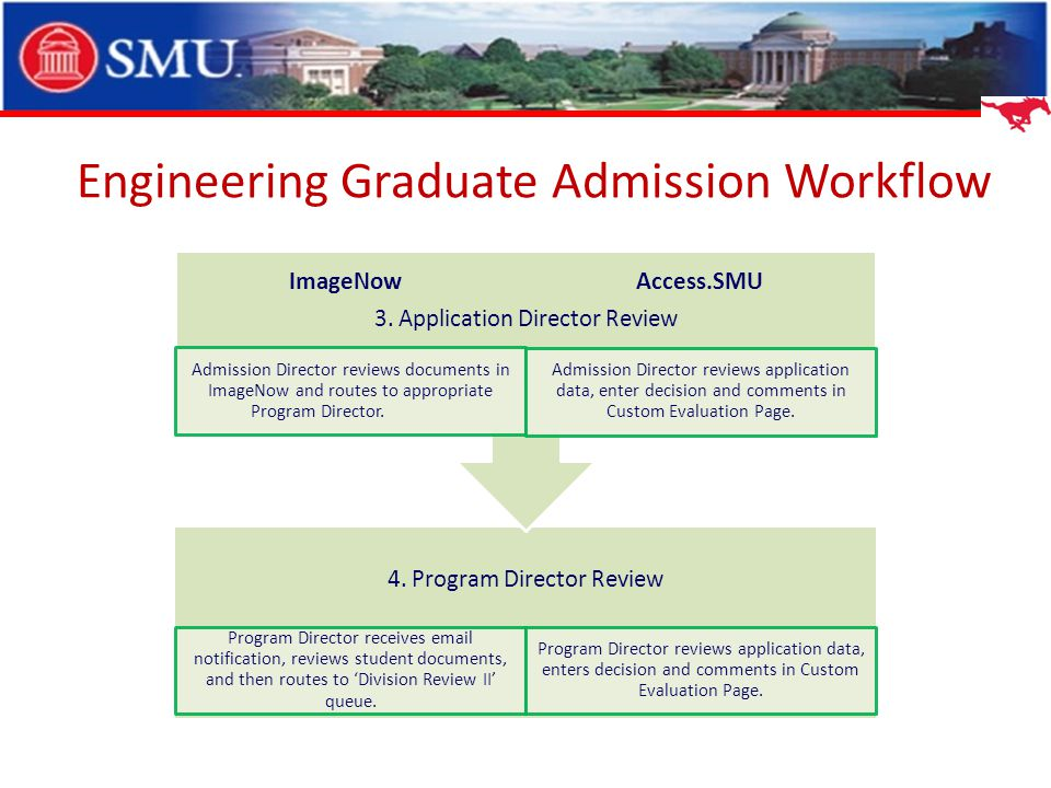 Engineering Graduate Admission Workflow 4.