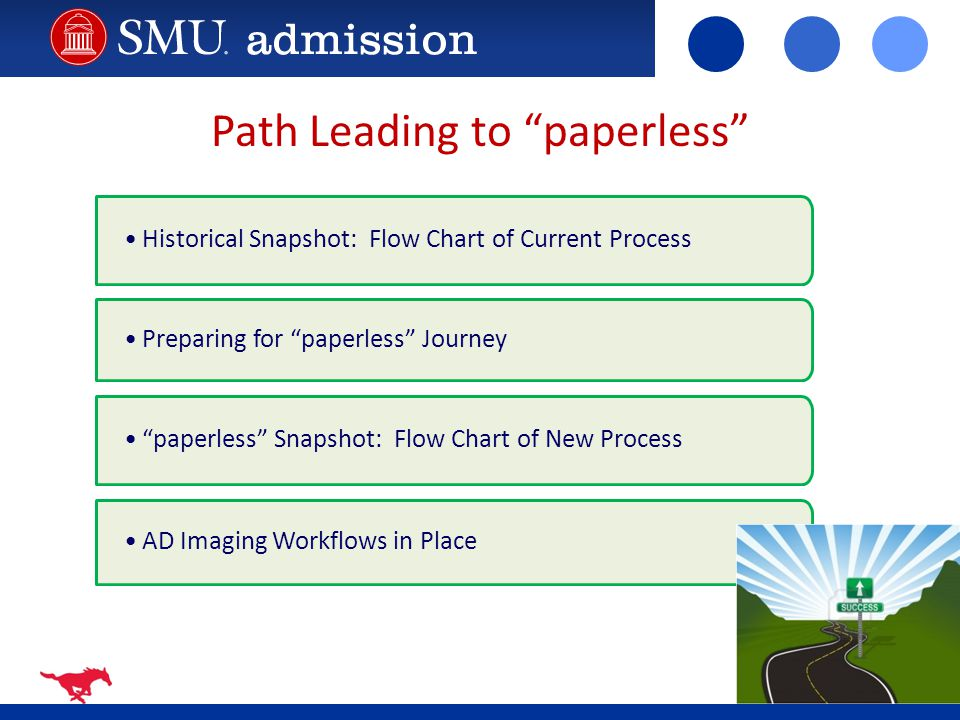Historical Snapshot: Flow Chart of Current Process Preparing for paperless Journey AD Imaging Workflows in Place Path Leading to paperless paperless S