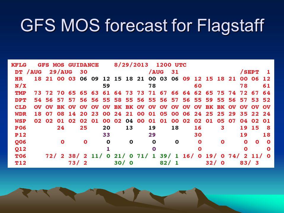 GFS MOS forecast for Flagstaff