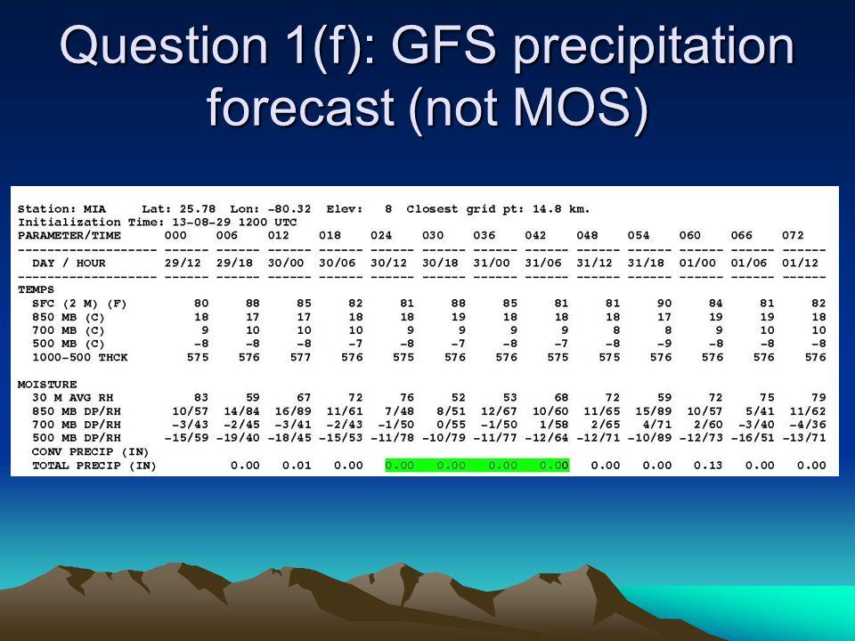 Question 1(f): GFS precipitation forecast (not MOS)