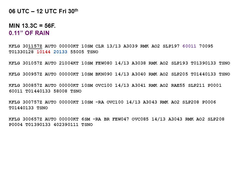 06 UTC – 12 UTC Fri 30 th MIN 13.3C = 56F. 0.11 OF RAIN KFLG 301157Z AUTO 00000KT 10SM CLR 13/13 A3039 RMK AO2 SLP197 60011 70095 T01330128 10144 2013