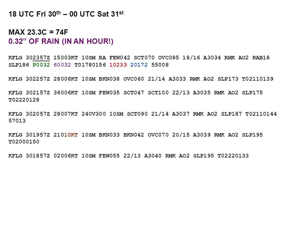 18 UTC Fri 30 th – 00 UTC Sat 31 st MAX 23.3C = 74F 0.32 OF RAIN (IN AN HOUR!) KFLG 302357Z 15003KT 10SM RA FEW042 SCT070 OVC085 18/16 A3034 RMK AO2 R